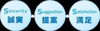 誠実に(Sincerity)対応し、的確な提案(Suggestion)を行い、あなたの満足 (Satisfaction)に貢献する